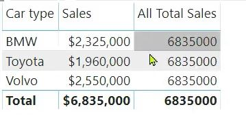 All Sales example